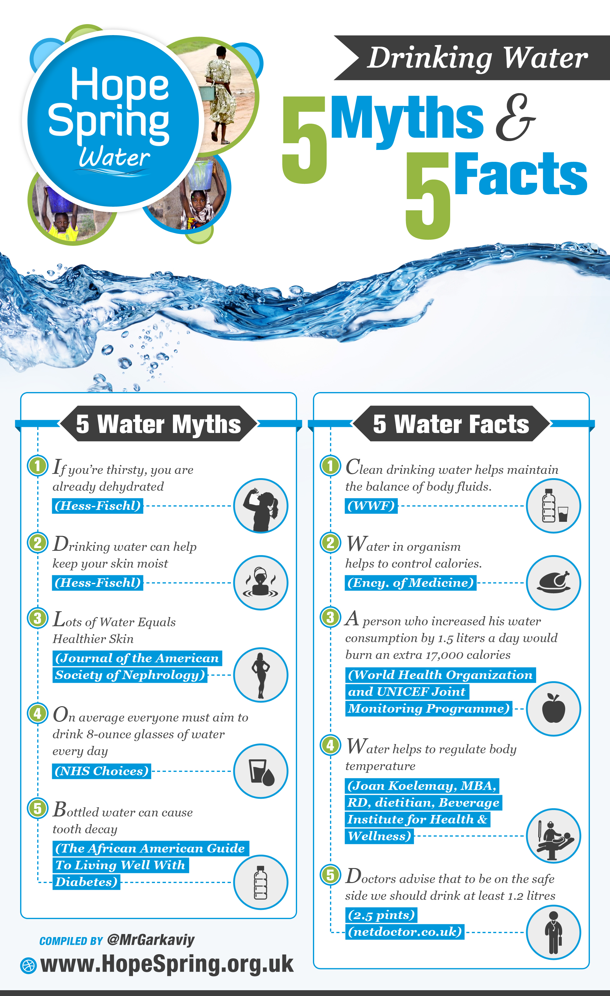 clean drinking water facts - photo #2