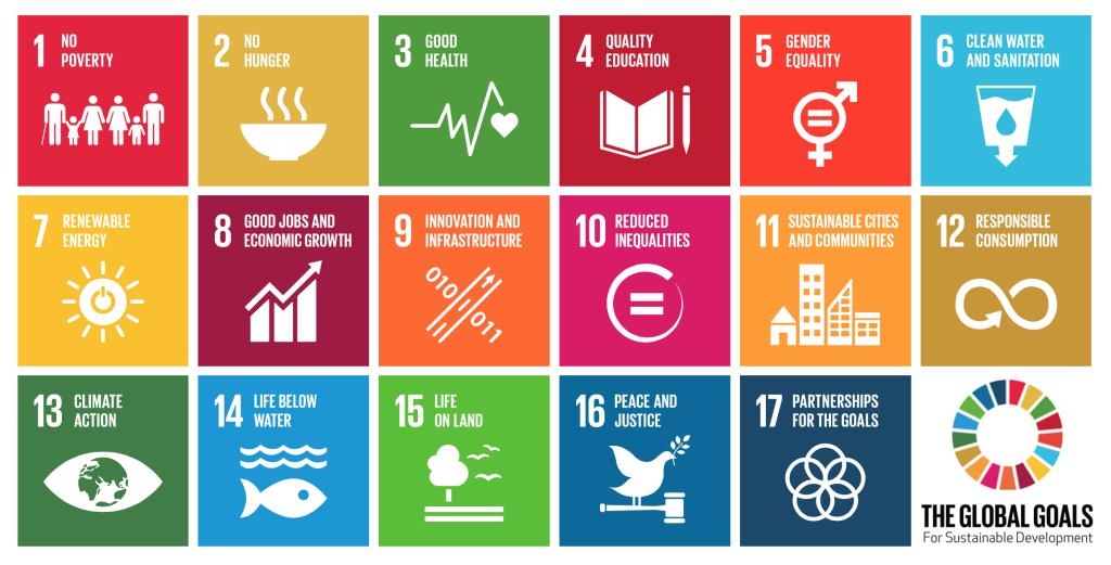 Мировые цели