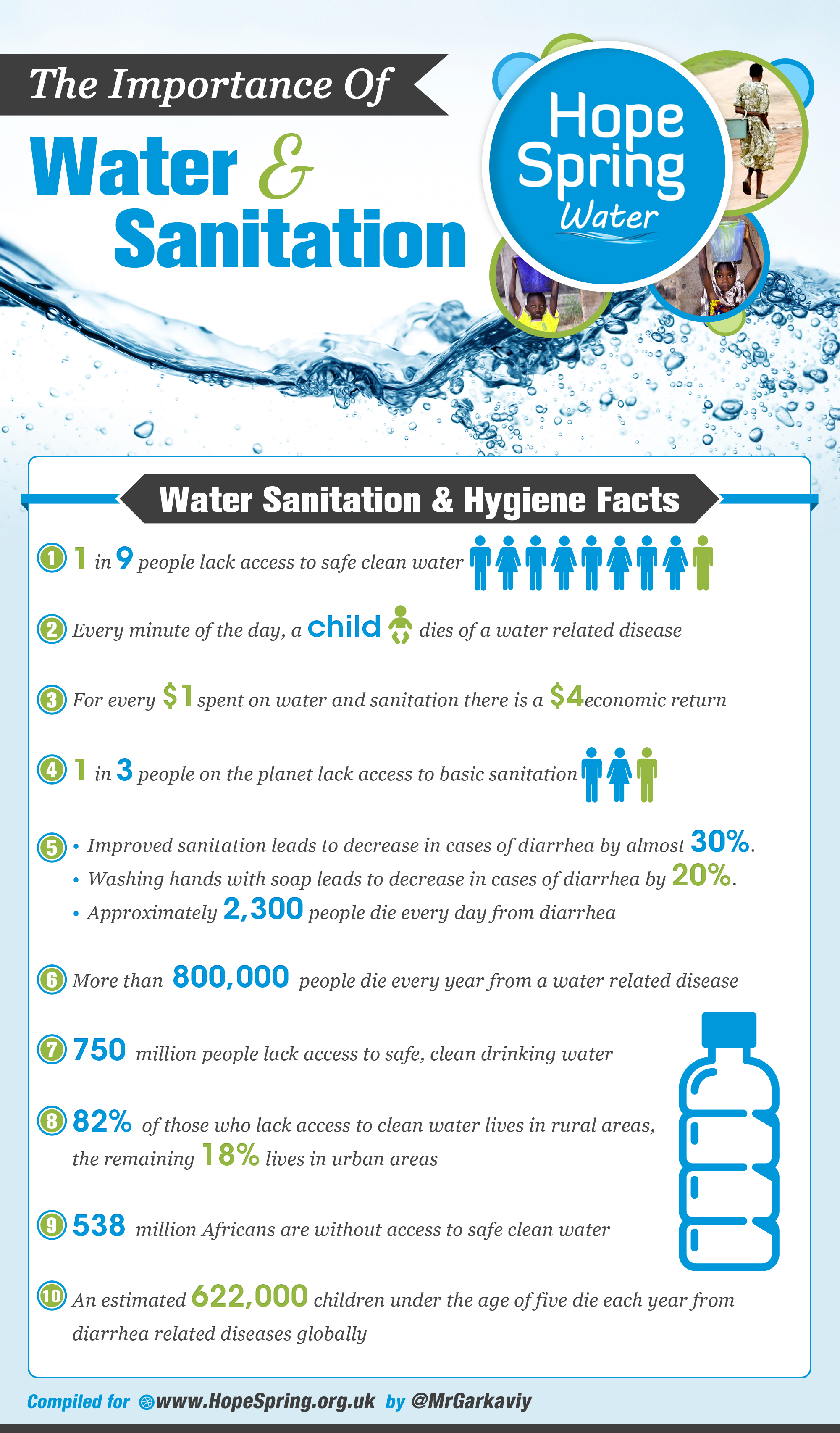 The_Importance_Of_Water_And_Sanitation